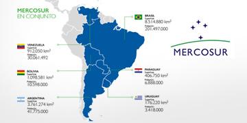 Mapa de los países miembros del Mercosur